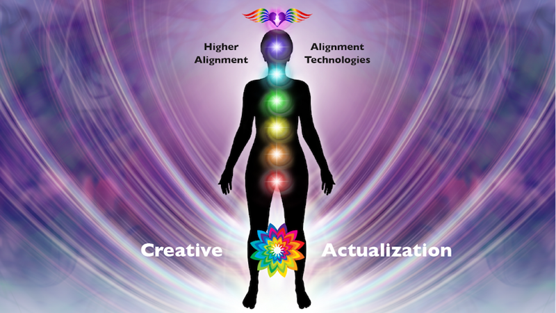 Picture of CAPP Creative Actualization Pyramid Series