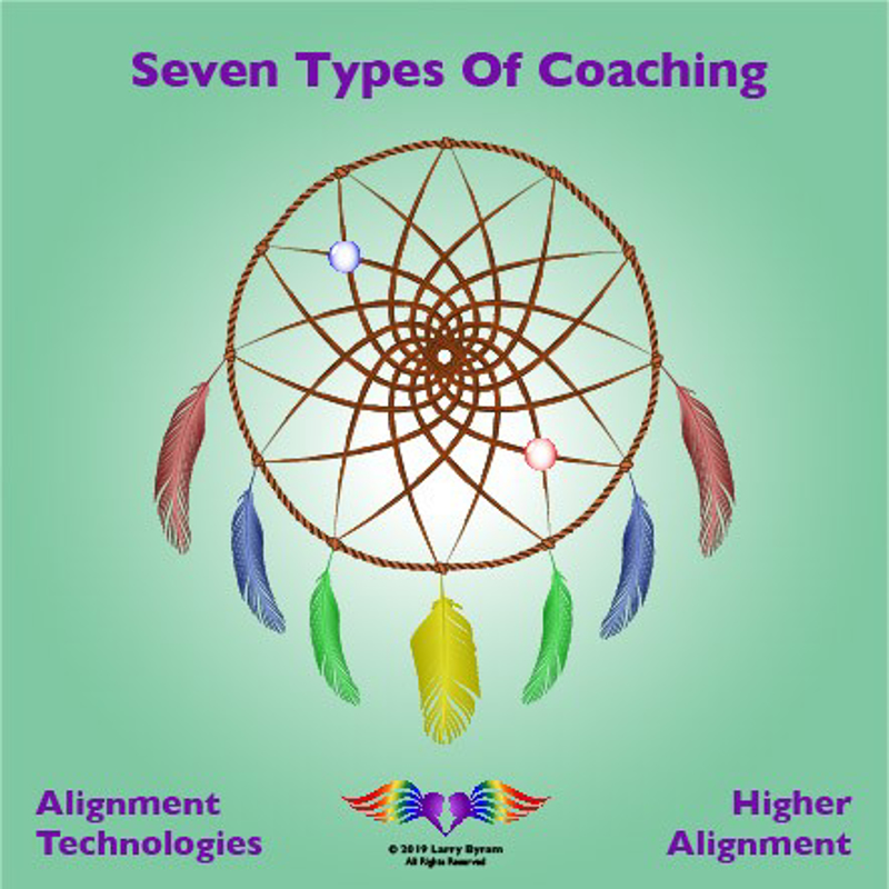 Picture of ACG Seven Types of Coaching Formats (Classes 1-4) 2019