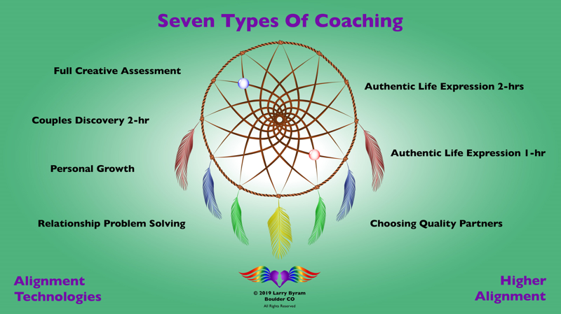 Picture of 2020 ACG: Accelerated Coaching Group Series - Trimester 1