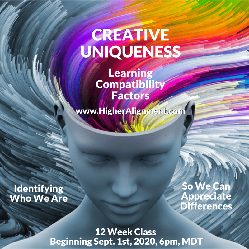 Picture of *** CU Creative Uniqueness 2020  ***    Self-paced 12-Part Series